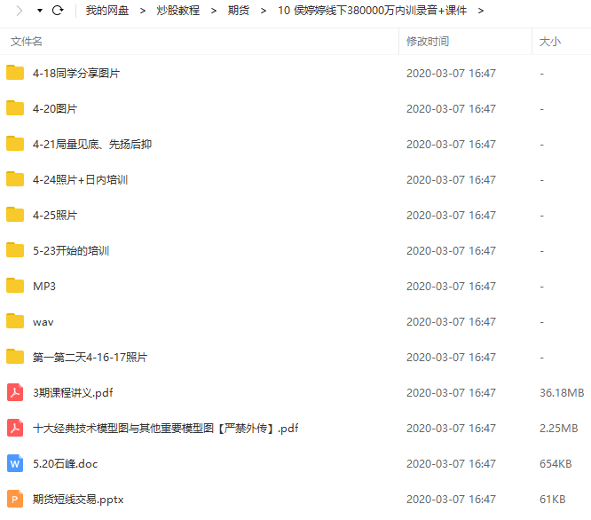 【侯婷婷】线下380000万内训期货培训录音教学+课件2019年版