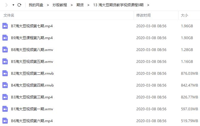 【淘大豆】期货教学视频课程(共9期)
