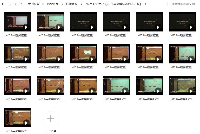 【月风先生】2011年趋势位置形态讲座 视频课程(共19节)