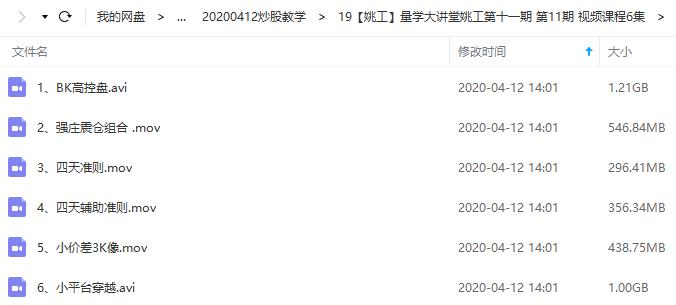 【姚工】量学大讲堂姚工第十一期 第11期 视频课程(共6讲)