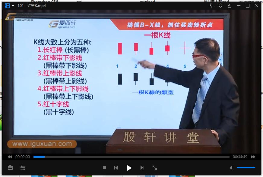 【 董钟祥】 K线理论视频培训课程