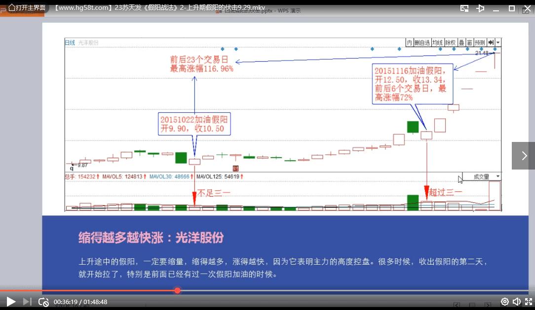 【苏天发】量学大讲堂苏天发第二期视频培训课程(共13讲)