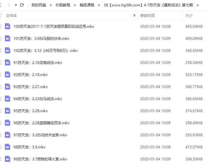 【苏天发】量学大讲堂苏天发第七期视频培训课程(共12讲)