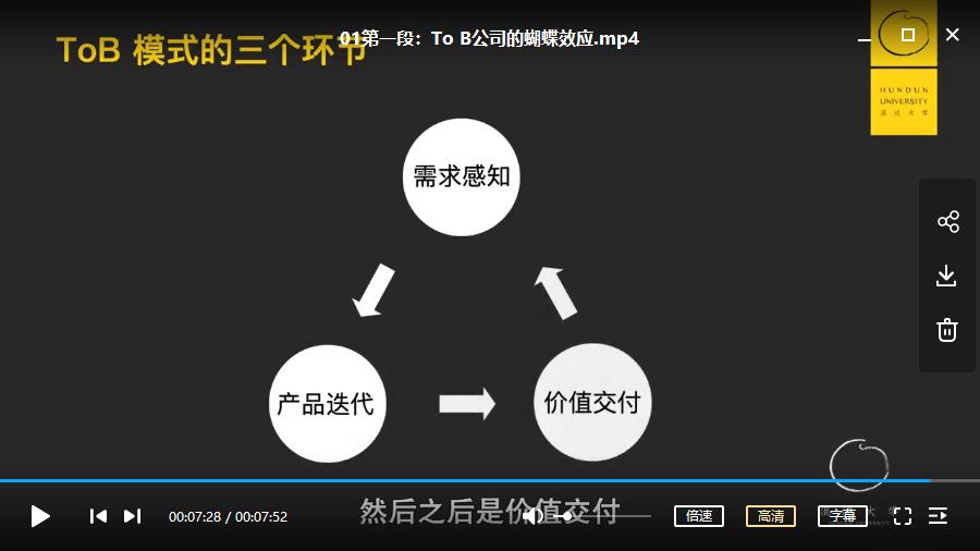 桑文锋 《 如何构建To B公司的运作体系 》视频培训课程 2020-02