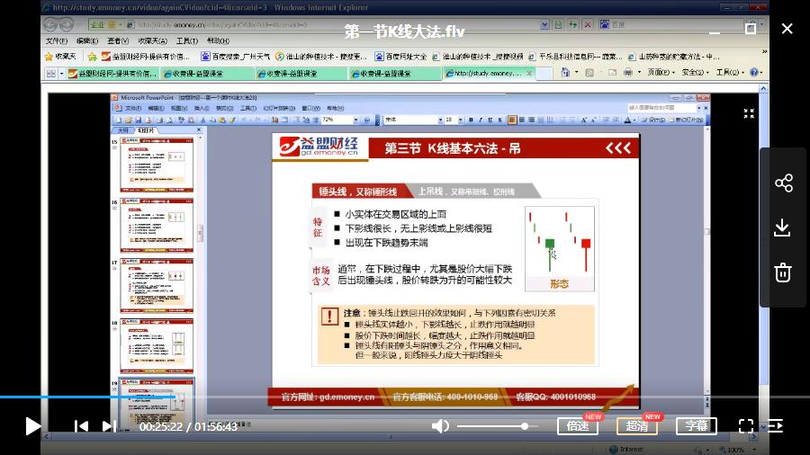 张淼 初级K线形态 培训视频课程(共7讲)