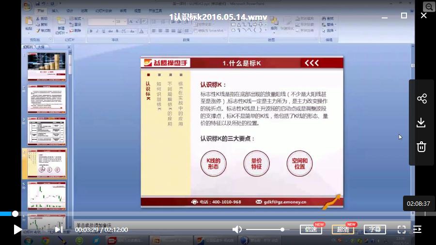 张淼 中级班标K波段之道 视频培训课程(共8讲)