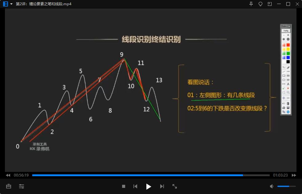 【邹衍】2020年缠论核心知识培训视频课程(共5讲)