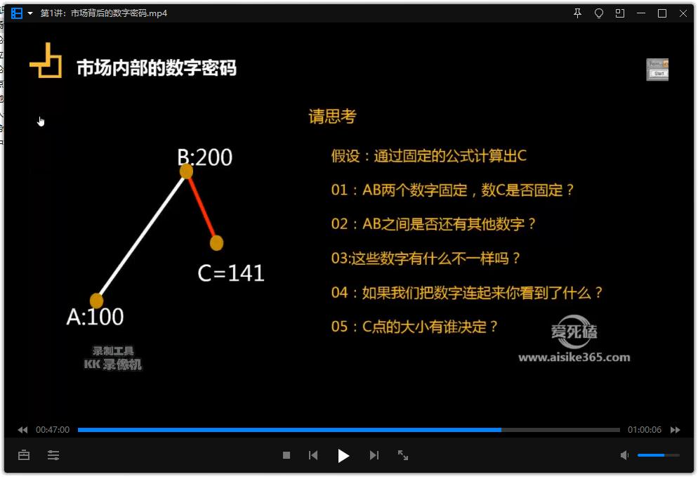 """【邹衍】2020年浅析""""三点交易""""培训视频课程(共5讲)"""
