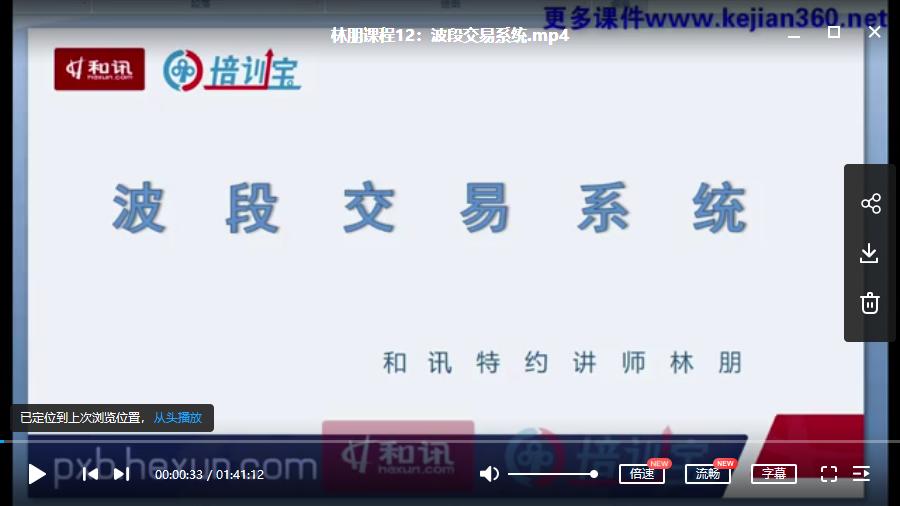 【林朋】和讯培训宝 波段交易系统视频培训课程