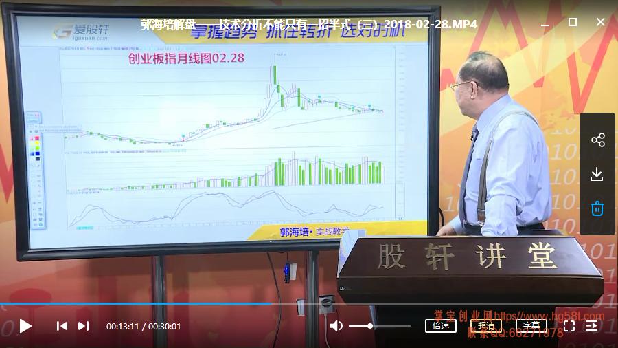 【郭海培】技术分析不能只有一招半势视频培训课程