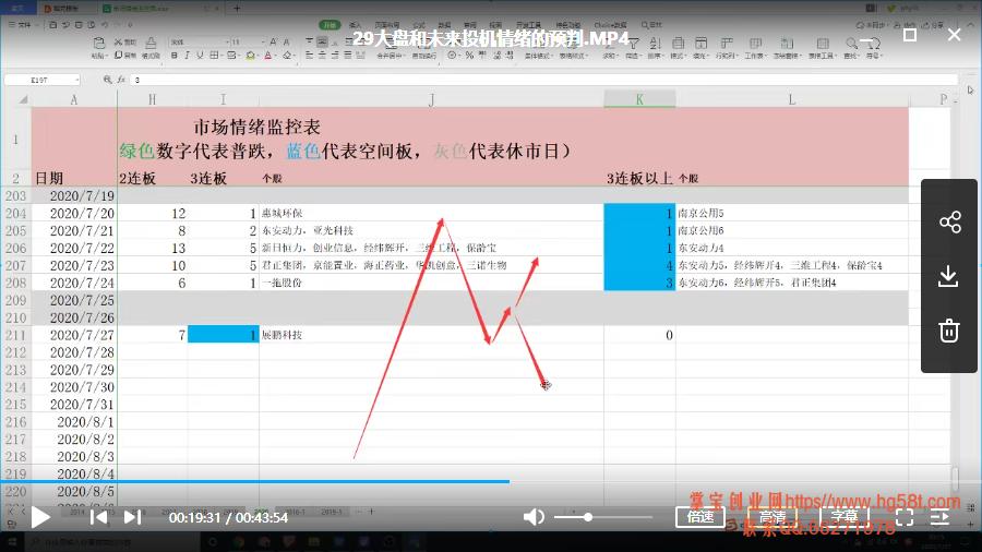 混江龙游资高阶训练营二期 超预期视频培训课程2020