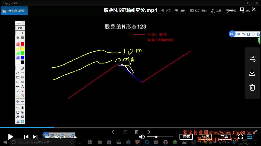 骏哥股市会 股票视频合集视频培训课