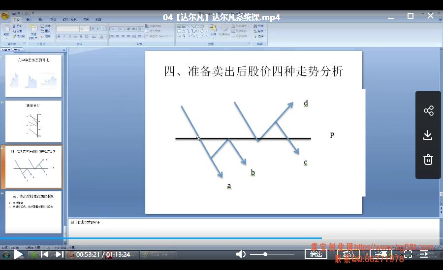 达尔凡系统课视频培训课程