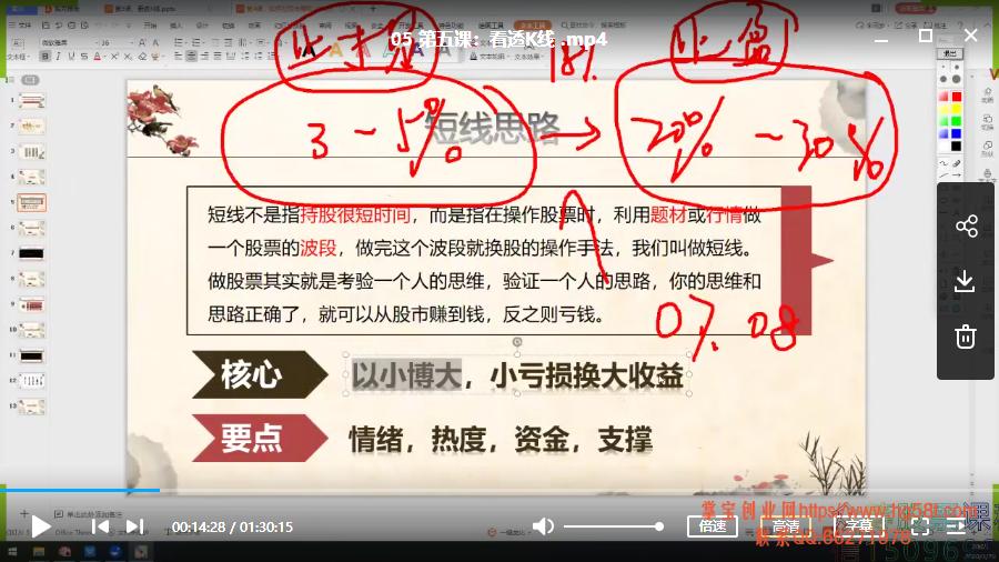 赵哥实盘《赵哥黄埔军校有吗》10节视频课 2020年