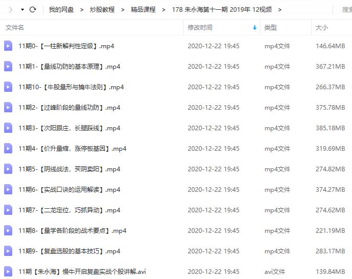 【朱永海】量学云讲堂第十一期