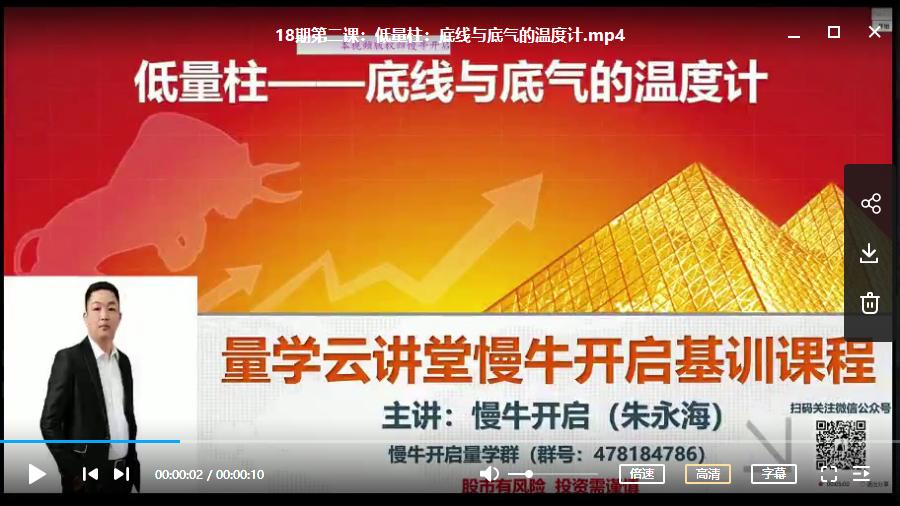 【朱永海】量学云讲堂第十八期 2020年