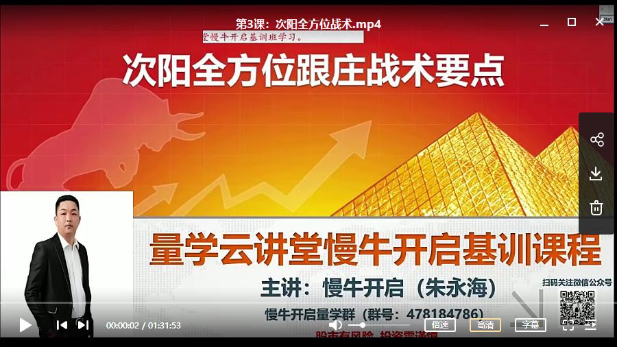 【朱永海】量学云讲堂第二十期 2020年