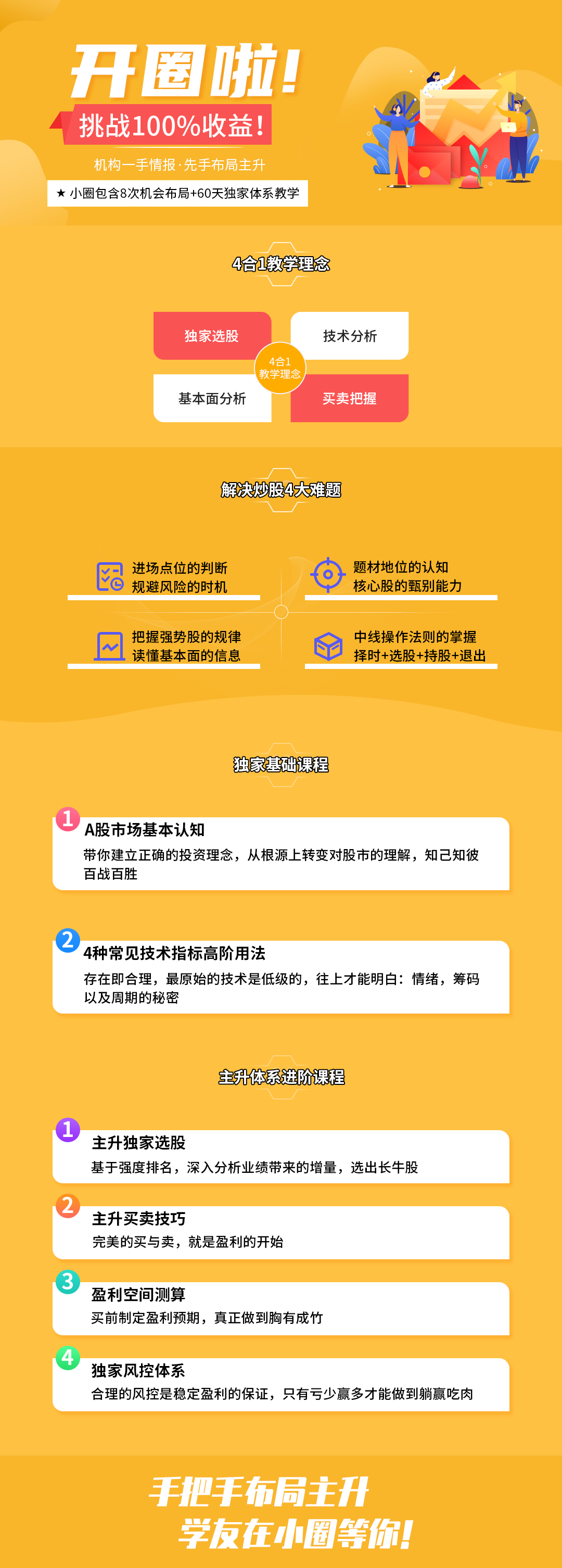 龙虎榜歌神主升体系小圈第三期(11月-1月期)