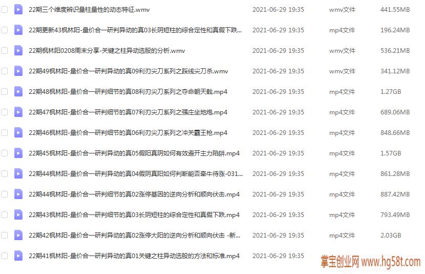 【江宇龙(枫林阳)】王子量学理论实践第22期