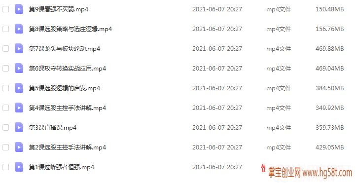 【姜灵海】32期必修课-归零启航主控实战操盘学2019年第12期