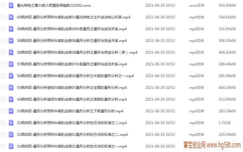 【江宇龙(枫林阳)】王子量学理论实践第23期 2021年