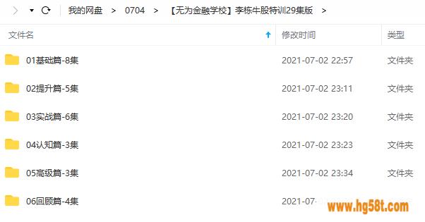 【无为金融学校】李栋牛股特训29集版